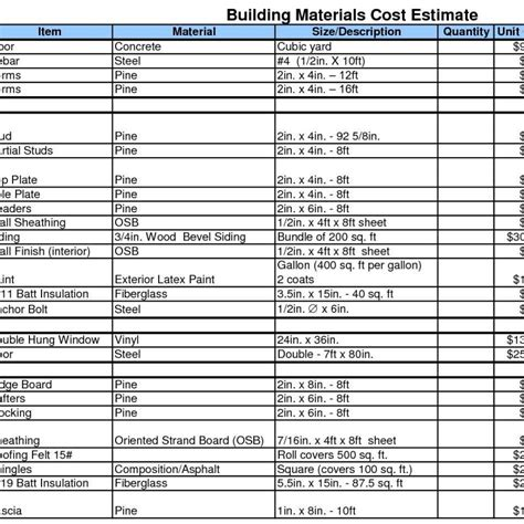 new home cost estimator building construction estimate spreadsheet excel download
