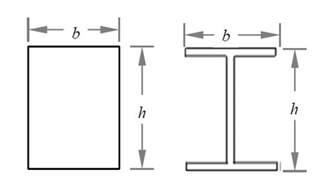 a beam of rectangular cross section width b heig