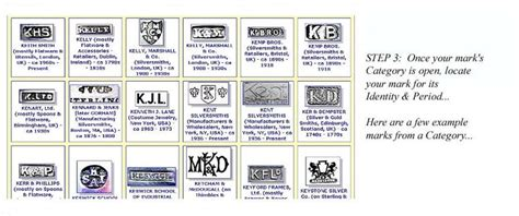 List of Gold Maker Marks   Identify Silver marks, Jewelry marks and Metal Ware marks ONLINE