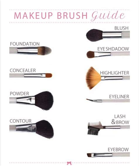 Kuas Makeup Aplikator Foundation Makeup Brush Foundation Xoxo musely