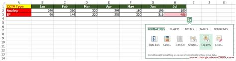 quick layout excel 2013 information technology ใช quick analysis ใน ms excel 2013