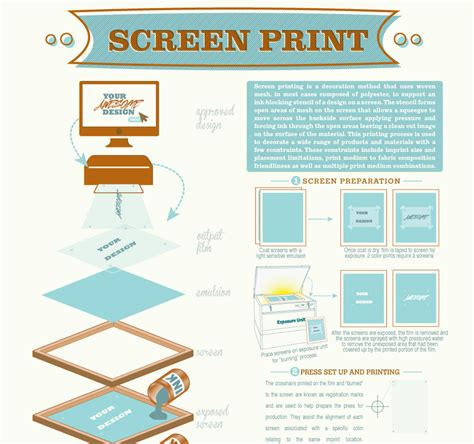 infographics how to print better print design what printing process is better to avoid t shirt logo damage graphic design