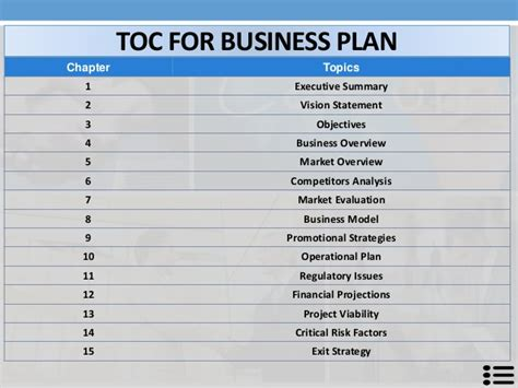 the ultimate business plan template image consulting business plan