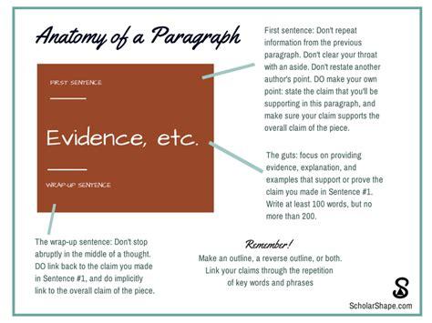 pattern of writing debate essay writing organization middle school homework help