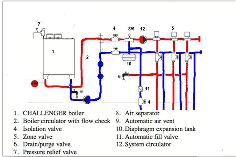 wiring diagram burnham boiler wiring diagram and schematics