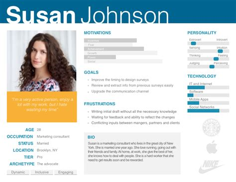 ux persona ux persona template ux pinterest