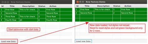 Javafx Refresh Layout | java javafx how to refresh table stack overflow