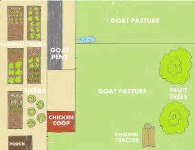 Raise This Barn Backyard Farm Designs For Self Sufficiency Weed Em Amp Reap
