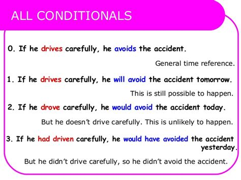 pattern conditional sentences type 3 3 conditionals