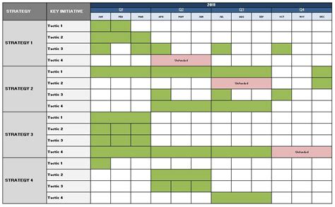 Annual Budget And Marketing Plan Timeline Template Sle V M D Com Yearly Marketing Plan Template