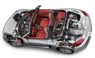 Porsche Boxster Engine Layout Car And Driver