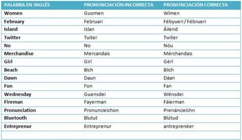 imagenes de palabras en ingles y español palabras en ingles con zoo