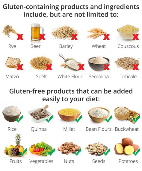 gluten free to go no more dieting weight loss volume 1 books 3 weight loss tips to consider when going gluten free