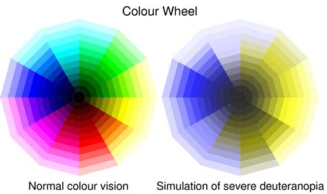 Color Blind Color Wheel march 2015 climate lab book