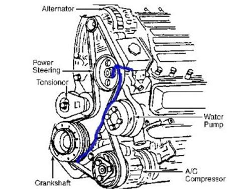 spark wiring diagram 1998 buick lesabre spark