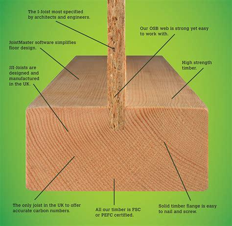 i joist span table wood i joist span table