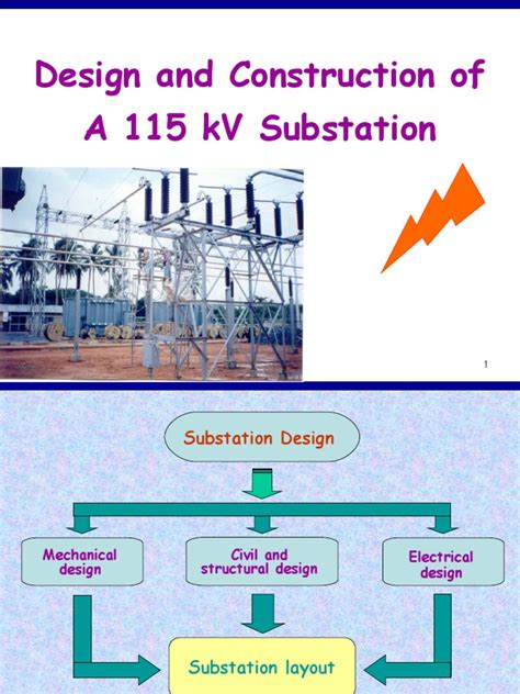 substation layout design guide 115 kv substation design presentation electrical