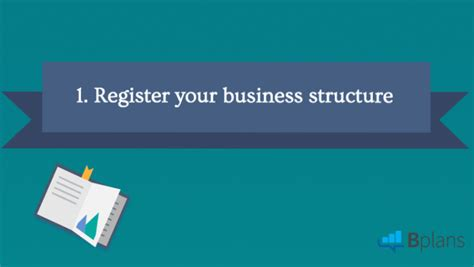 how to register your the complete guide to registering your business name bplans