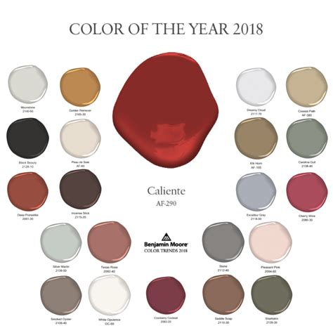 benjamin moore color of the year introducing caliente af 290 benjamin moore s red hot 2018
