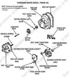 Fairbanks morse 174 magneto parts breakdown