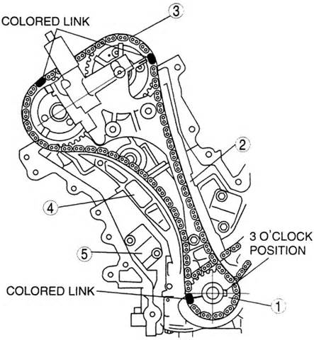 repair guides engine mechanical components timing