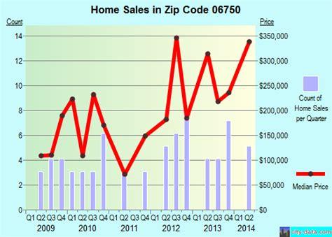 bantam ct zip code 06750 real estate home value