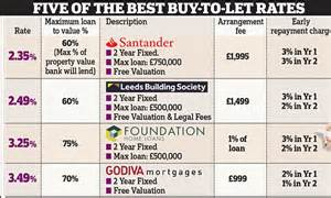 buy to let best buy five of the best buy to let mortgages how to the