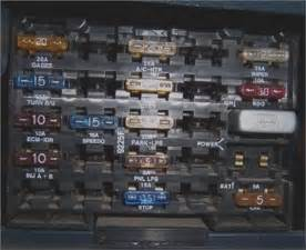 solved i need a diagram of the fuse box for a 1992 chevy fixya
