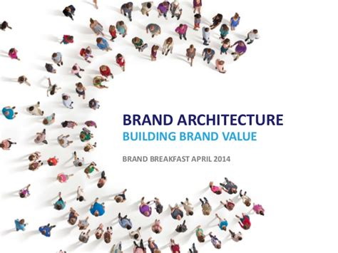 Brand architecture: building brand value. Brand Breakfast