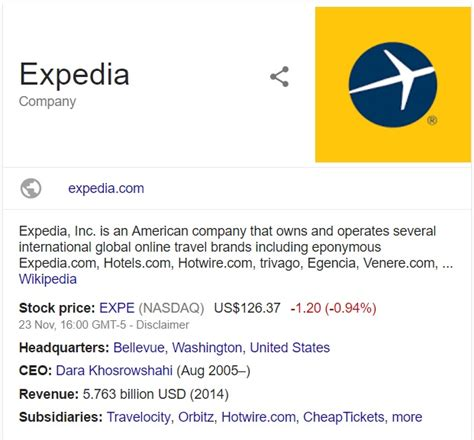 how to cancel a room on expedia phone number for expedia 28 images price tracking help coupons for expedia flights to