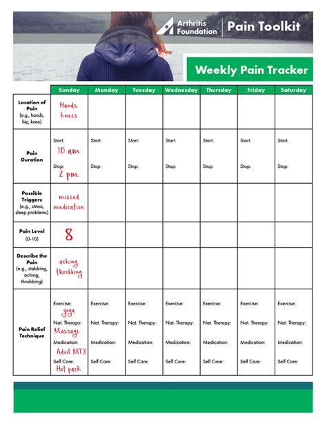 collection of pain diary worksheet bluegreenish