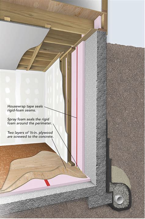 Finishing a basement floor   Fine Homebuilding
