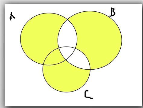 elementary set theory draw venn diagrams to describe