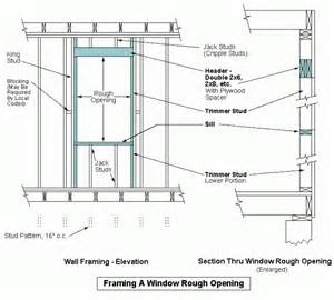 3654 window framing how to do house electrical wiring 12 on how to do house electrical wiring