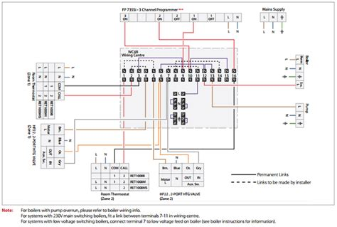 central heating wiring diagrams danfoss 2 return