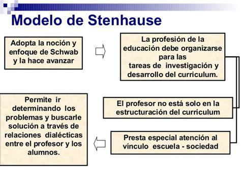 Modelo Curricular Reconceptualista Marco Te 243 Para El Dise 241 O Curricular