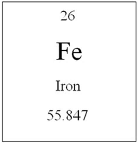 Symbol For Iron On Periodic Table by Organization Of The Periodic Table Of Elements Dmitri Mendeleev And The Periodic Table Of Elements