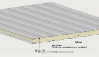 Insulated Ceiling Panels Pir Roof Panels Insulated Roof Panels Conqueror Panels