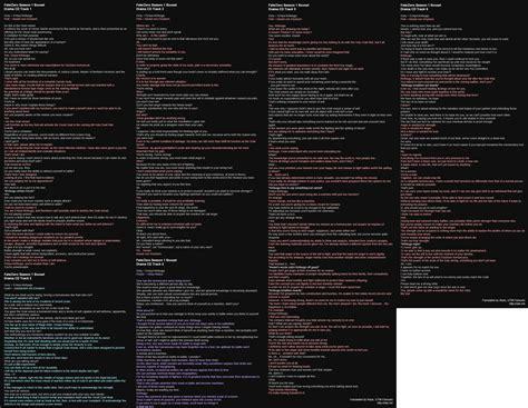 list of type moon media type moon wiki fandom powered by wikia homunculus type moon wiki fandom powered by wikia