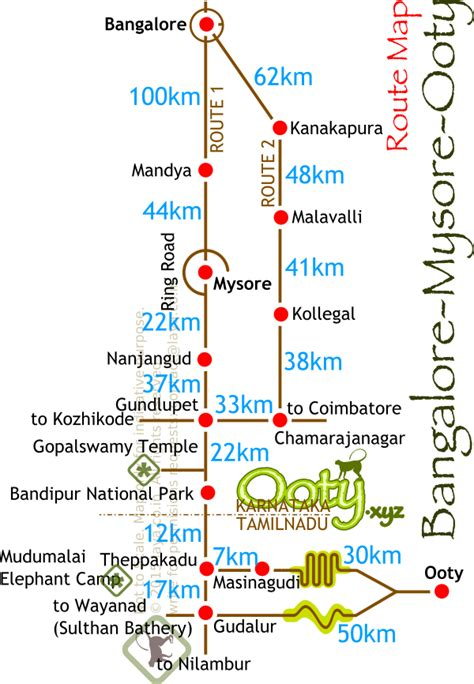 Mysore Mba Correspondence In Bangalore by 187 Bangalore Mysore Ooty Route Distance