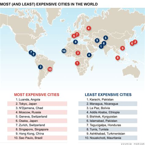 least expensive cities in the us most expensive cities by sahil tarfe alchetron