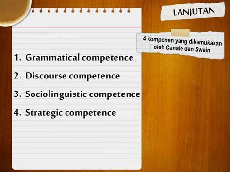 Dino Ding Belajar Bahasa Inggris 2 konsep dasar pembelajaran bahasa inggris sd