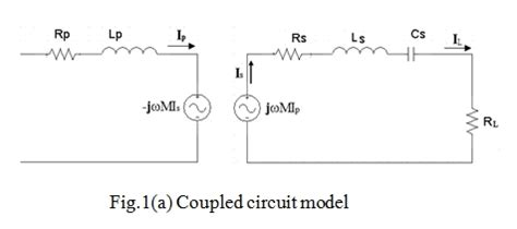 transformer impedance reflected reflected impedance