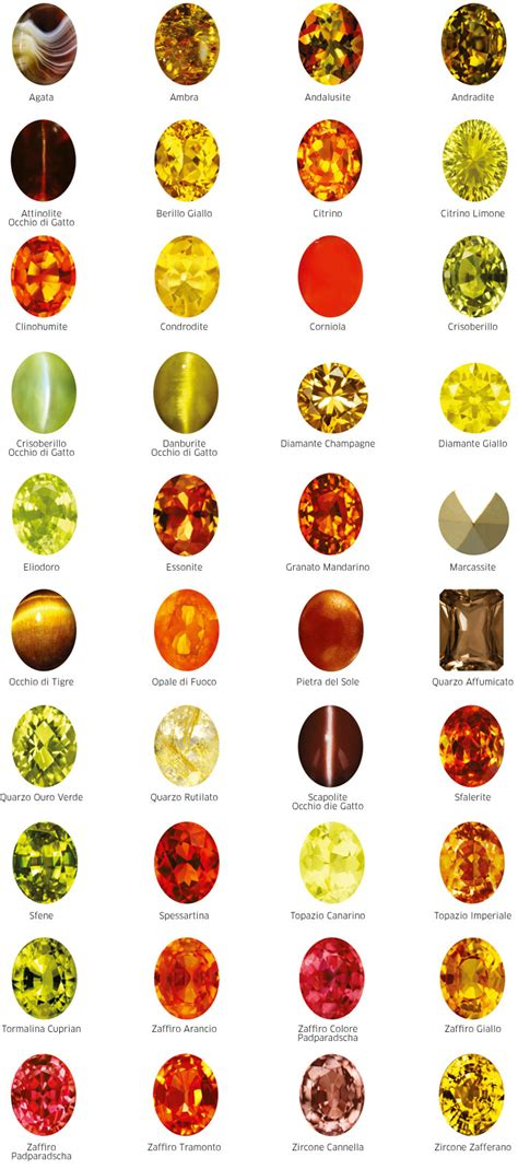 Orange Color Meaning le gemme colorate come scegliere le migliori
