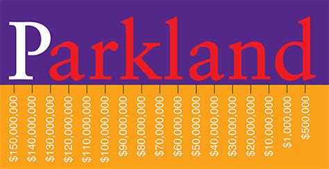 Parkland Hospital Birth Records News Updates Parkland Health Hospital System