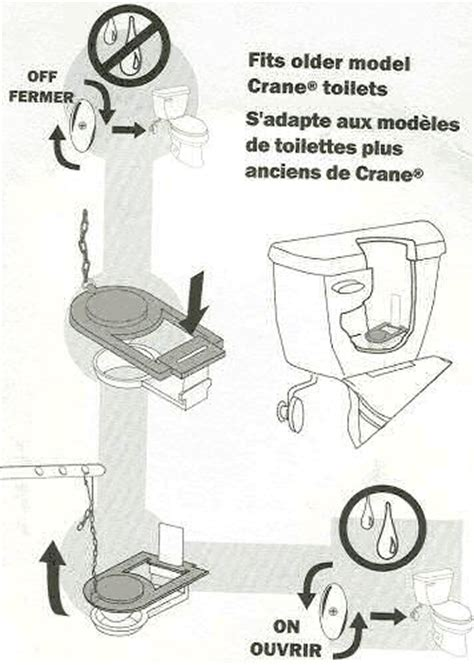 Crane Plumbing Supply by Crane Plumbing Fixtures Toilets Homes Decoration Tips