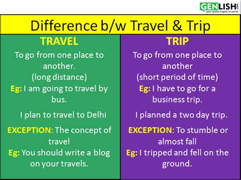 difference between travel trip tutorial