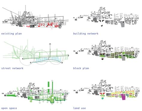 water network design guidelines kahramaa detroit riverfront urban pad archinect