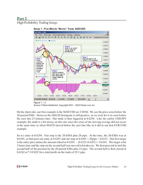 Ebook High Probability Trade Setups high probability trading setups