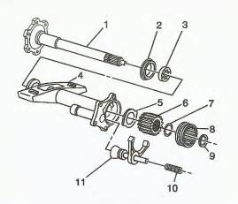 how to replace front differential on a 2012 rolls royce ghost how to replace rf axle seal on a 2005 chevy z71 1500 5 3l